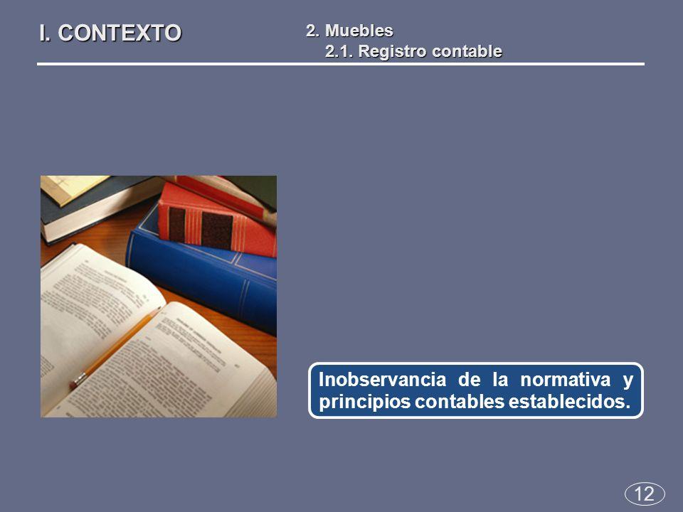 12 Inobservancia de la normativa y principios contables establecidos.