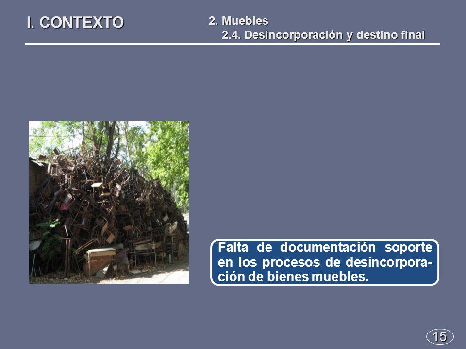 15 Falta de documentación soporte en los procesos de desincorpora- ción de bienes muebles.