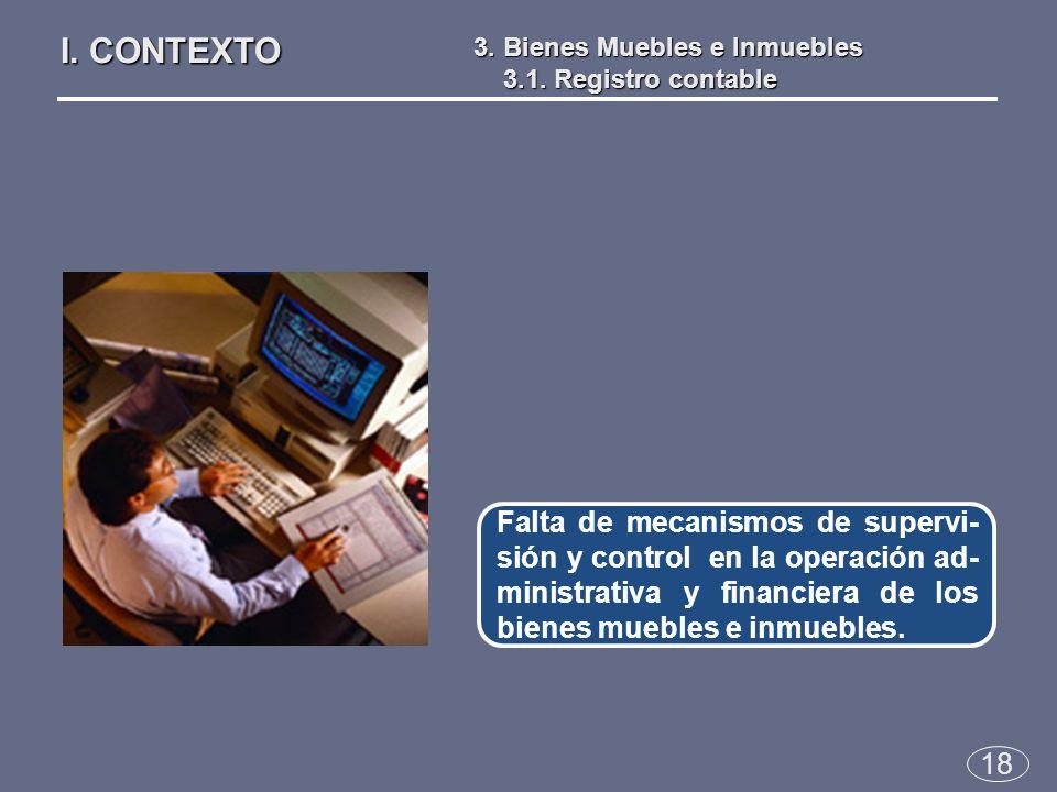 18 Falta de mecanismos de supervi- sión y control en la operación ad- ministrativa y financiera de los bienes muebles e inmuebles.