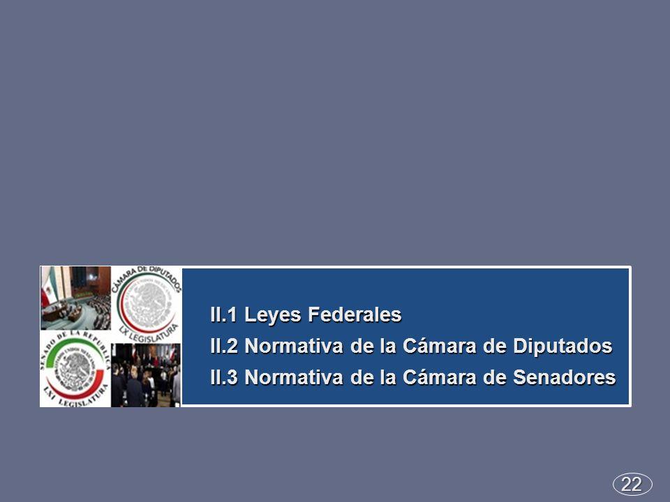 22 II.1 Leyes Federales II.2 Normativa de la Cámara de Diputados II.3 Normativa de la Cámara de Senadores
