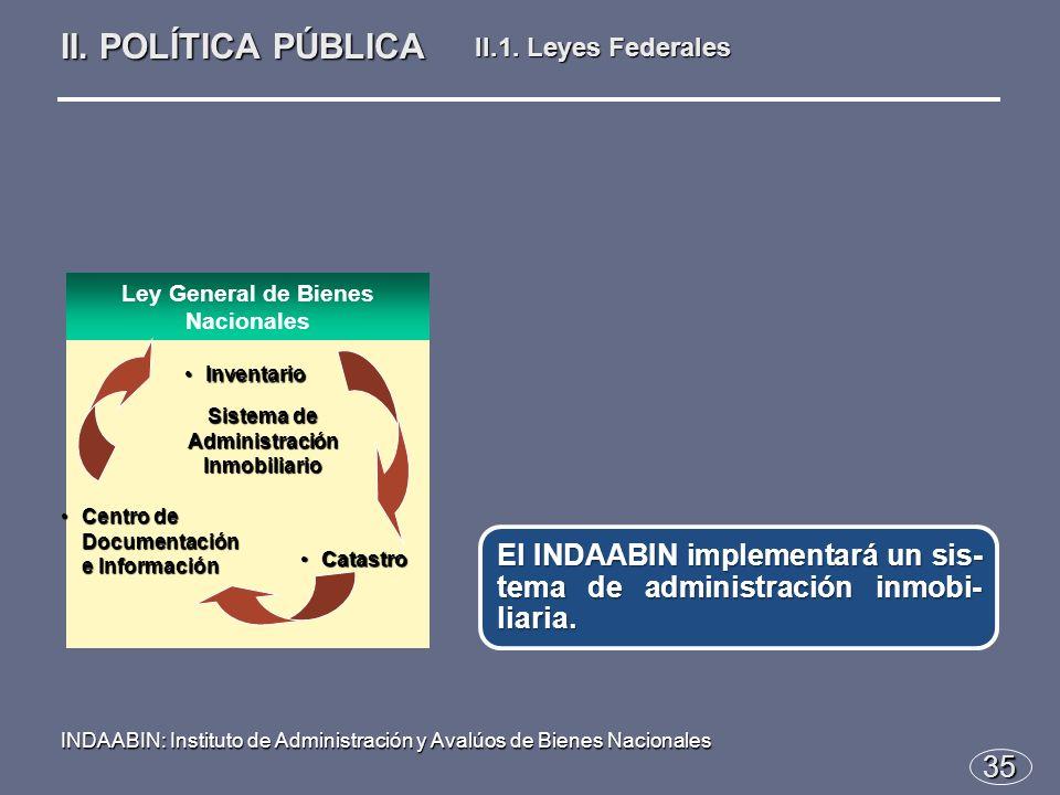 Ley General de Bienes Nacionales35 El INDAABIN implementará un sis- tema de administración inmobi- liaria.