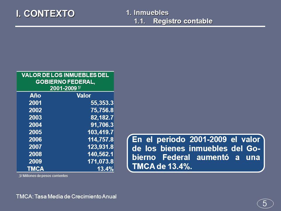 5 En el periodo 2001-2009 el valor de los bienes inmuebles del Go- bierno Federal aumentó a una TMCA de 13.4%.