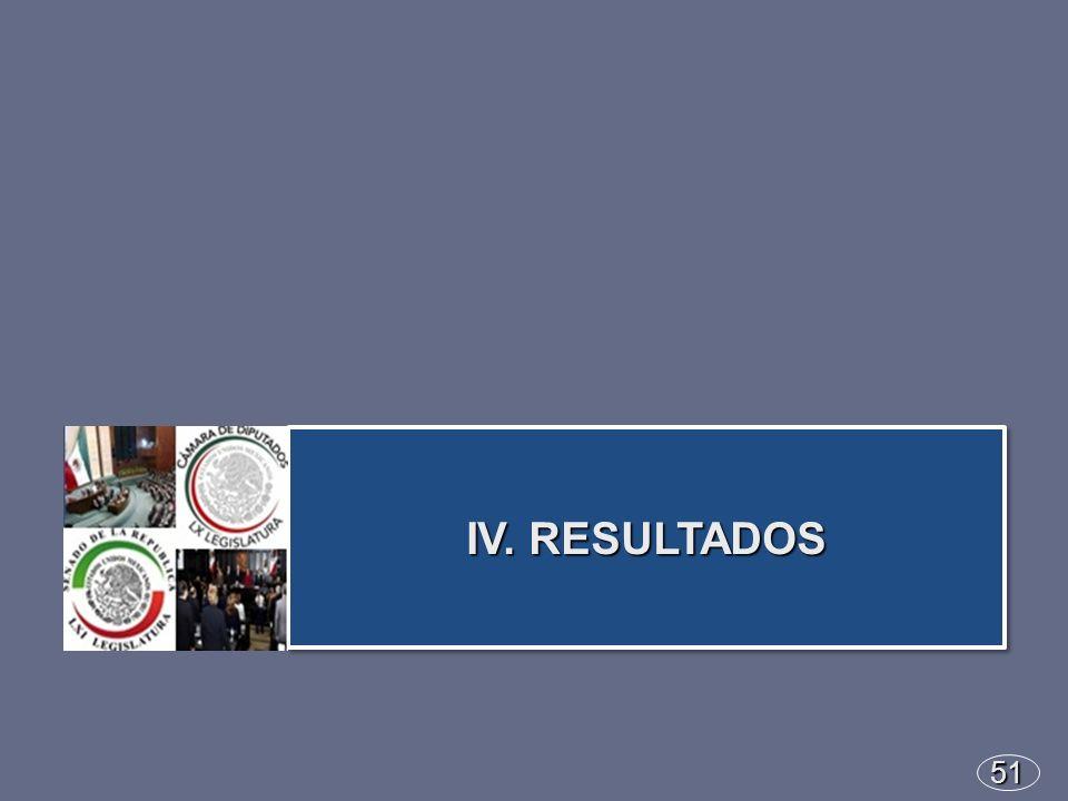 51 IV. RESULTADOS