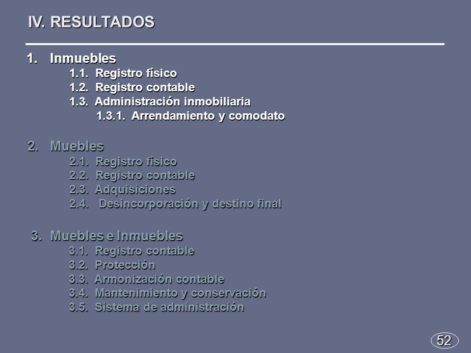 52 1.Inmuebles 1.1. Registro físico 1.2. Registro contable 1.3.