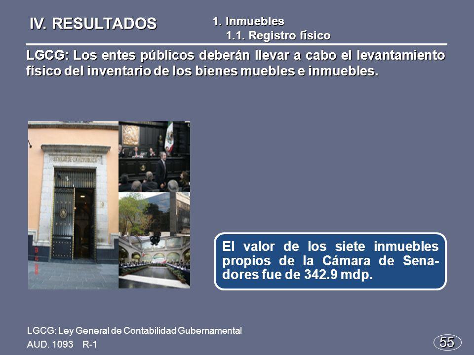 55 El valor de los siete inmuebles propios de la Cámara de Sena- dores fue de 342.9 mdp.