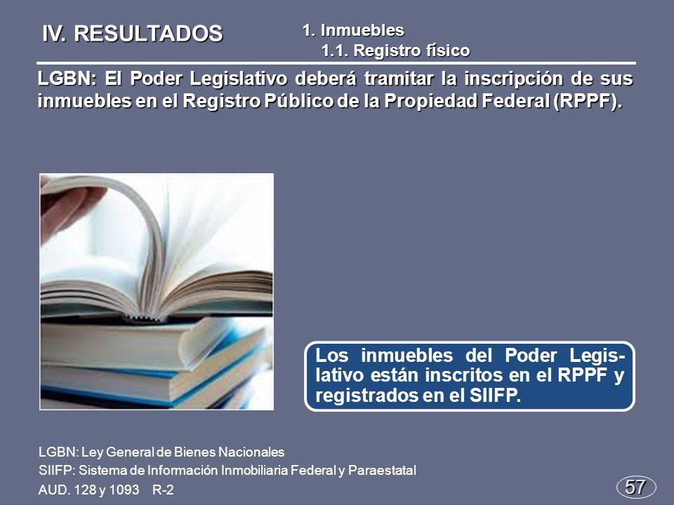 57 Los inmuebles del Poder Legis- lativo están inscritos en el RPPF y registrados en el SIIFP.