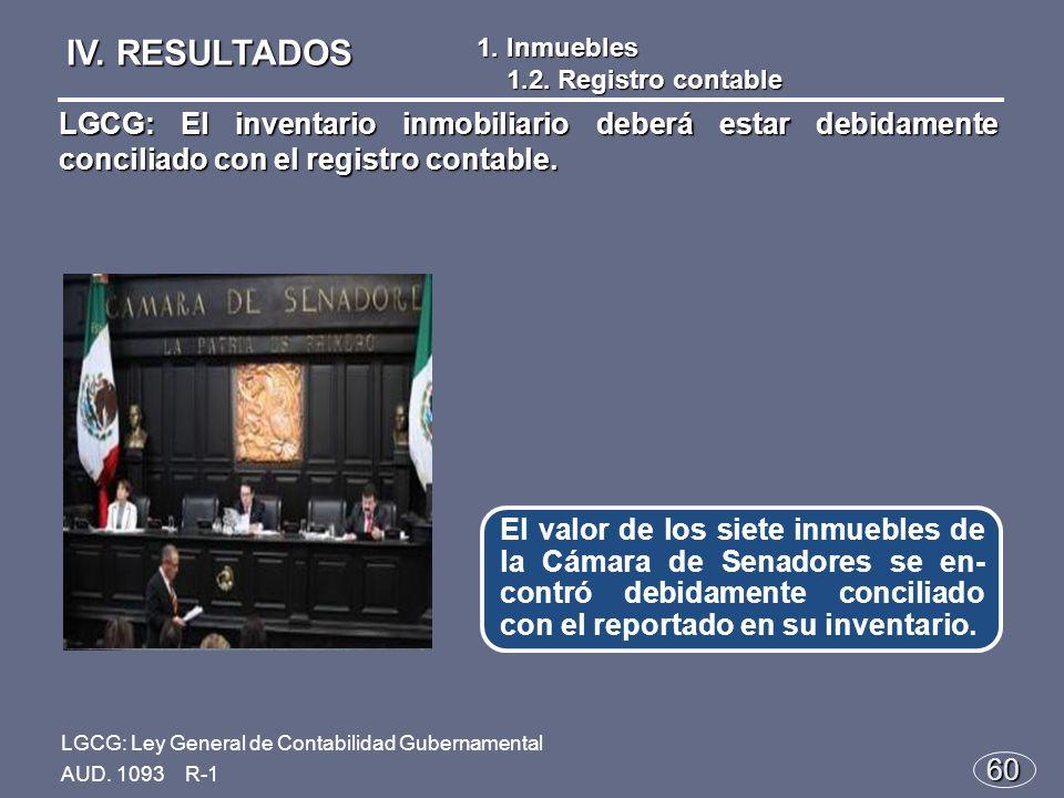 60 El valor de los siete inmuebles de la Cámara de Senadores se en- contró debidamente conciliado con el reportado en su inventario.