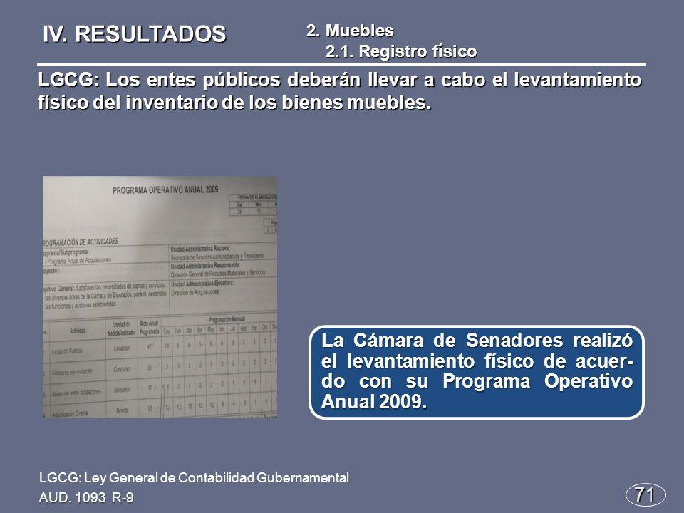 71 La Cámara de Senadores realizó el levantamiento físico de acuer- do con su Programa Operativo Anual 2009.