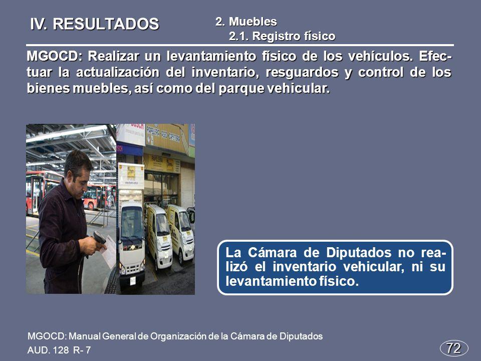 72 La Cámara de Diputados no rea- lizó el inventario vehicular, ni su levantamiento físico.