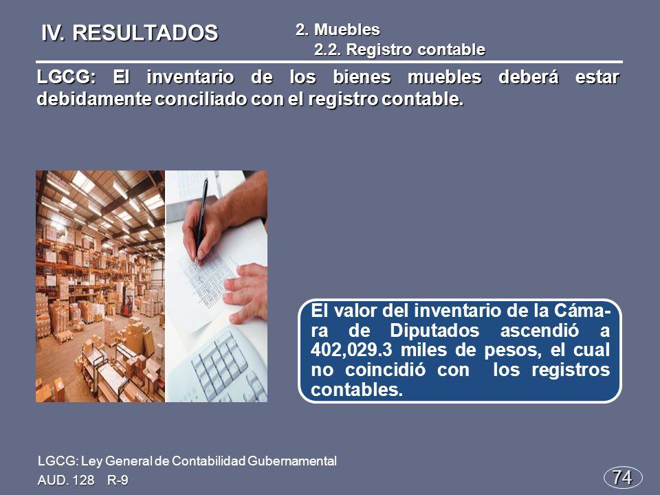 74 El valor del inventario de la Cáma- ra de Diputados ascendió a 402,029.3 miles de pesos, el cual no coincidió con los registros contables.