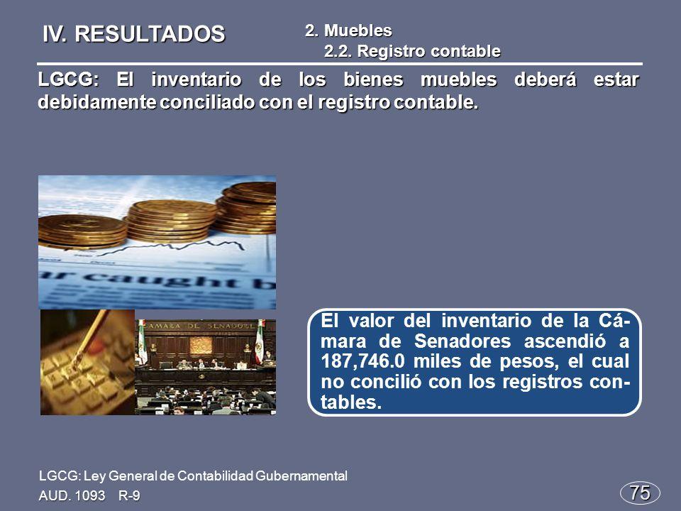 75 El valor del inventario de la Cá- mara de Senadores ascendió a 187,746.0 miles de pesos, el cual no concilió con los registros con- tables.