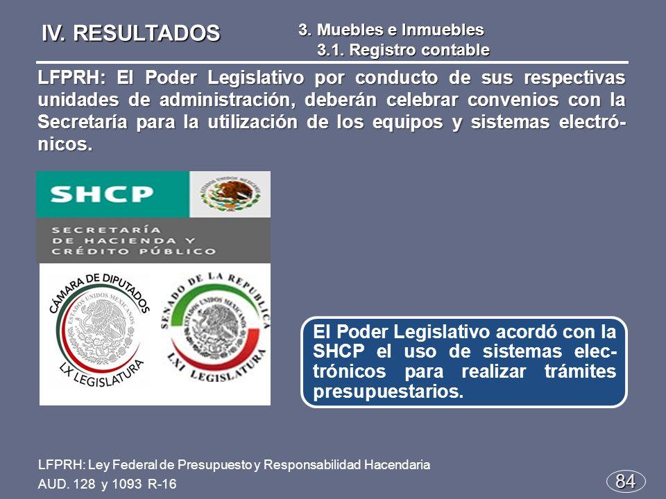 84 El Poder Legislativo acordó con la SHCP el uso de sistemas elec- trónicos para realizar trámites presupuestarios.