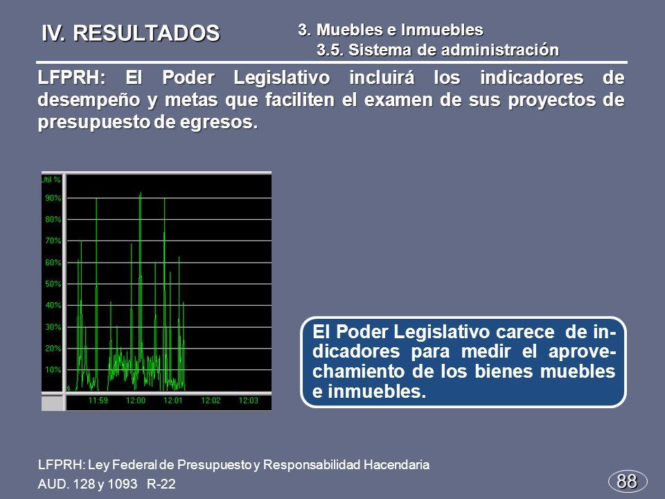 88 El Poder Legislativo carece de in- dicadores para medir el aprove- chamiento de los bienes muebles e inmuebles.