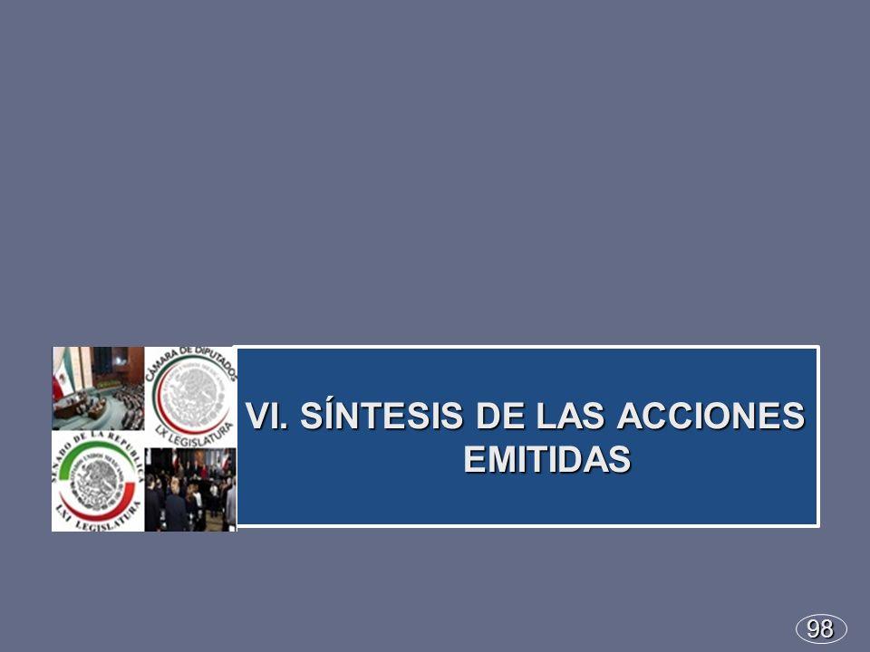 98 VI. SÍNTESIS DE LAS ACCIONES EMITIDAS