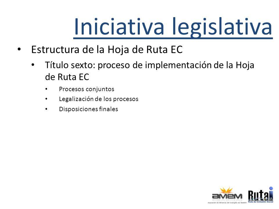 Iniciativa legislativa Estructura de la Hoja de Ruta EC Título sexto: proceso de implementación de la Hoja de Ruta EC Procesos conjuntos Legalización de los procesos Disposiciones finales