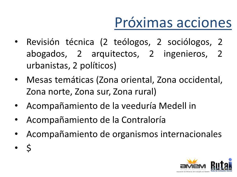 Próximas acciones Revisión técnica (2 teólogos, 2 sociólogos, 2 abogados, 2 arquitectos, 2 ingenieros, 2 urbanistas, 2 políticos) Mesas temáticas (Zon