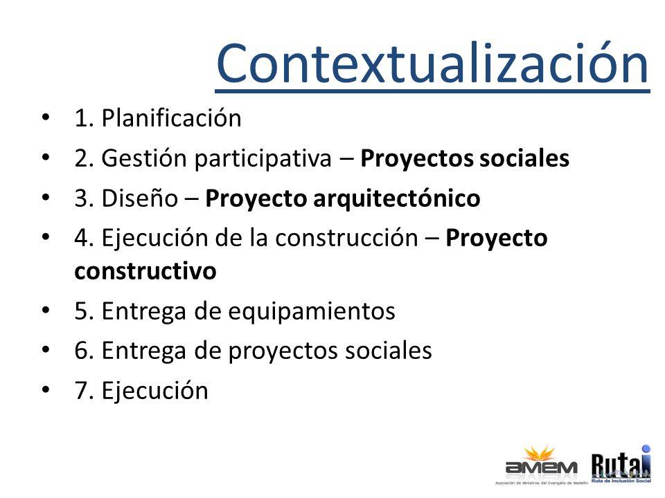 Contextualización 1. Planificación 2. Gestión participativa – Proyectos sociales 3. Diseño – Proyecto arquitectónico 4. Ejecución de la construcción –