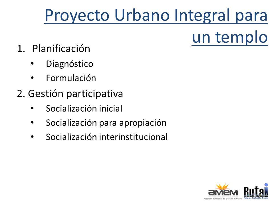 1.Planificación Diagnóstico Formulación 2. Gestión participativa Socialización inicial Socialización para apropiación Socialización interinstitucional