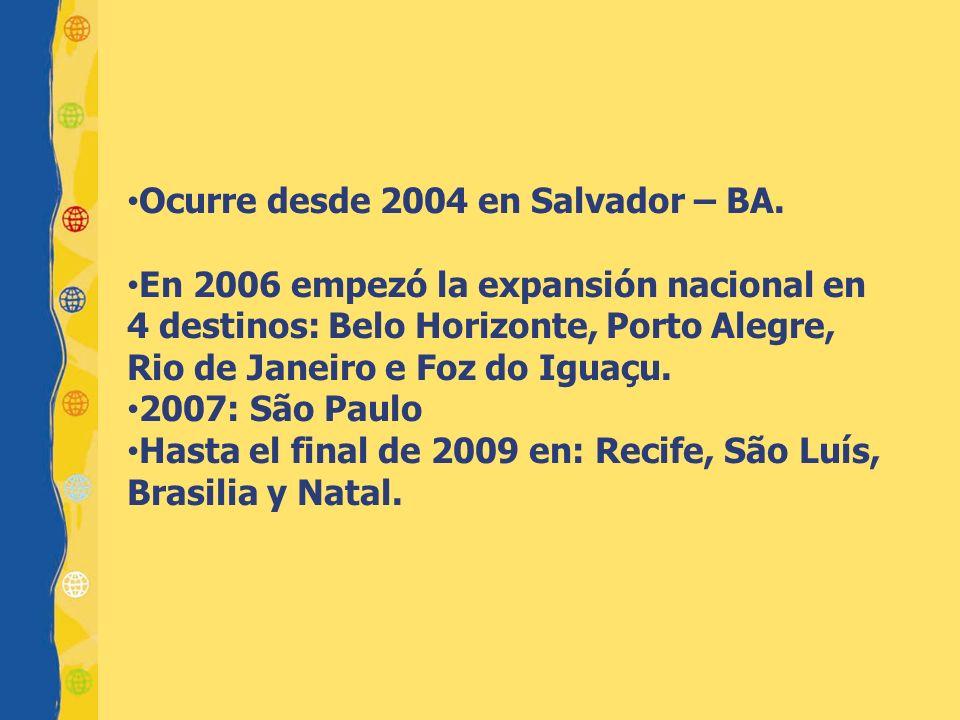 Ocurre desde 2004 en Salvador – BA. En 2006 empezó la expansión nacional en 4 destinos: Belo Horizonte, Porto Alegre, Rio de Janeiro e Foz do Iguaçu.