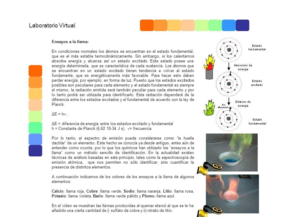 Laboratorio Virtual Ensayos a la llama: En condiciones normales los átomos se encuentran en el estado fundamental, que es el más estable termodinámica