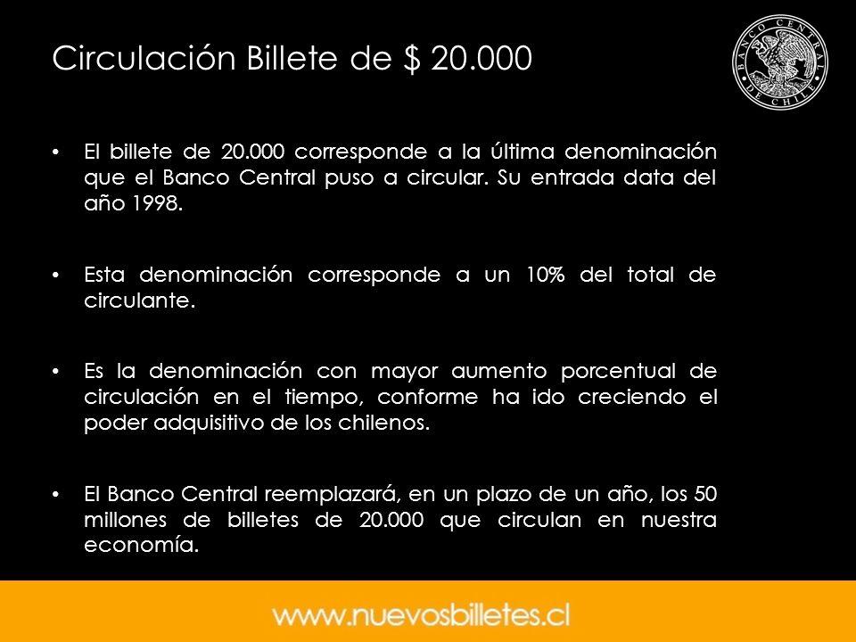Circulación Billete de $ 20.000 El billete de 20.000 corresponde a la última denominación que el Banco Central puso a circular. Su entrada data del añ