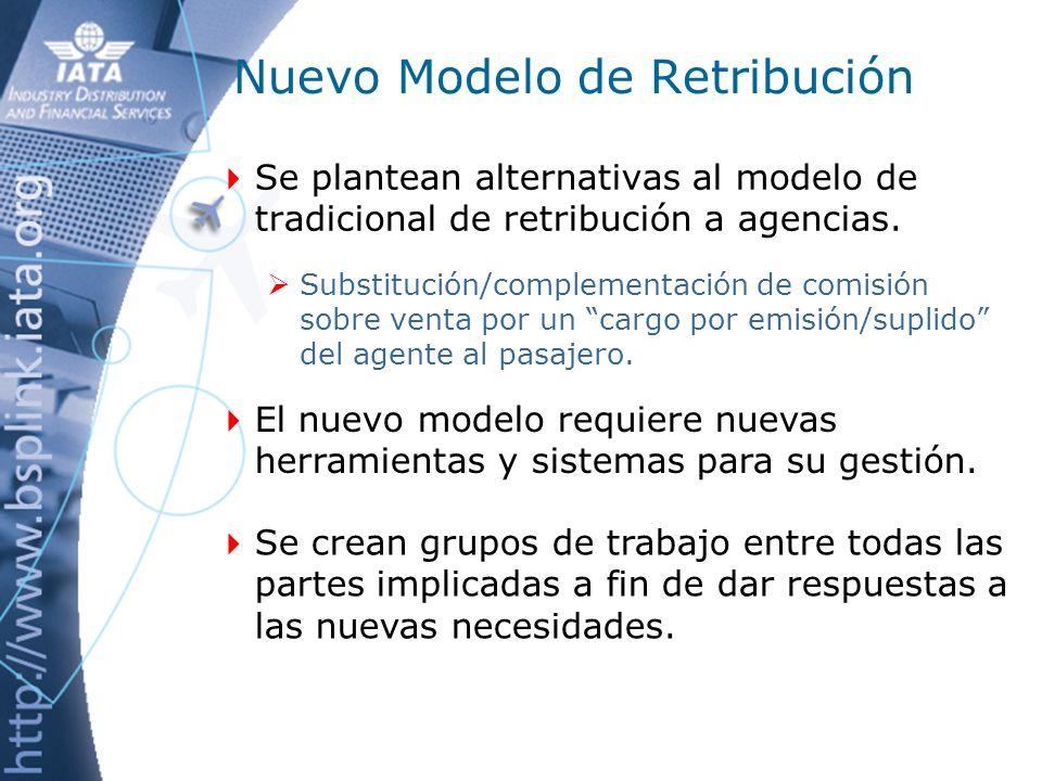 Operativa cargos por emisión Ejemplo de liquidación.