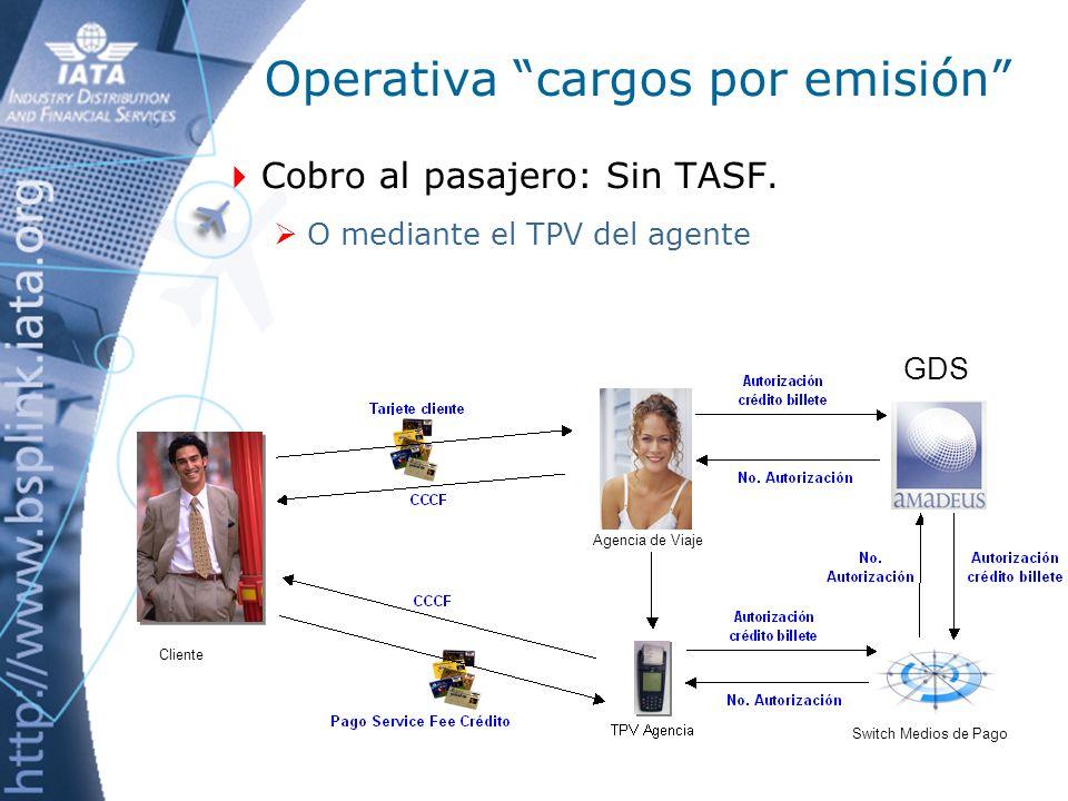 Operativa cargos por emisión Gestión de cobro: Sin TASF.