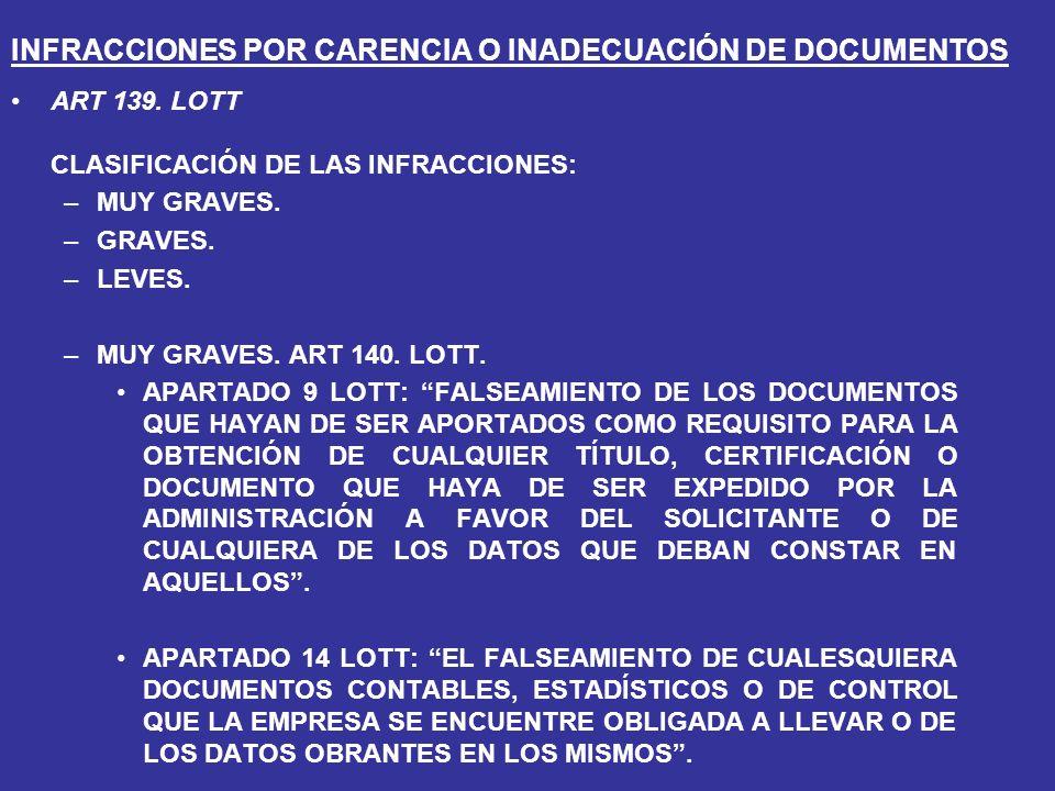 INFRACCIONES POR CARENCIA O INADECUACIÓN DE DOCUMENTOS ART 139.