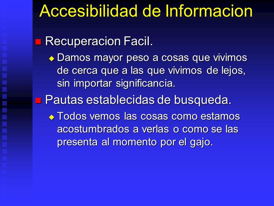 Accesibilidad de Informacion Recuperacion Facil.Recuperacion Facil.