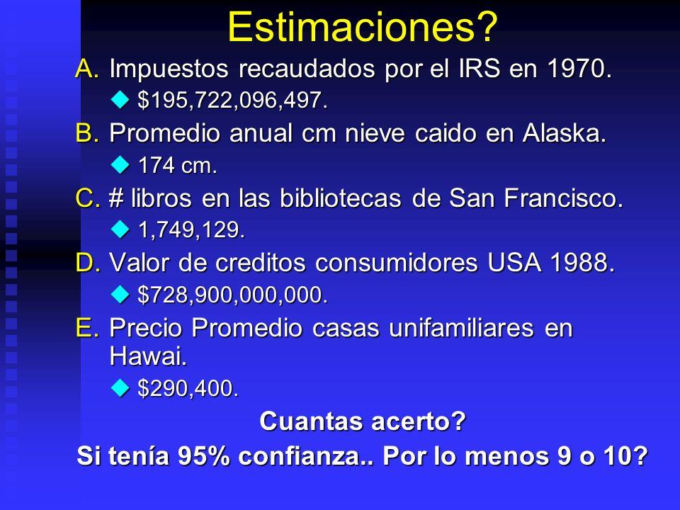 Estimaciones.A.Impuestos recaudados por el IRS en 1970.