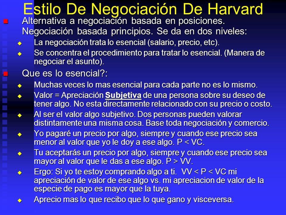 Estilo De Negociación De Harvard Alternativa a negociación basada en posiciones.