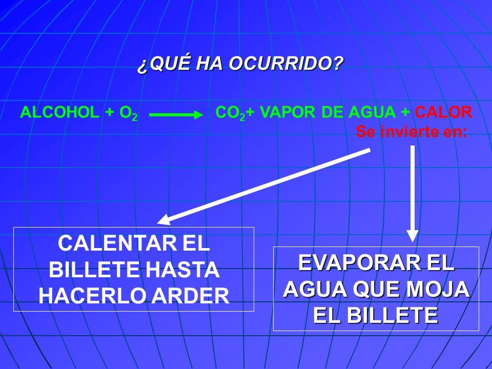 ALCOHOL + O 2 CO 2 + VAPOR DE AGUA + CALOR CALENTAR EL BILLETE HASTA HACERLO ARDER Se invierte en: EVAPORAR EL AGUA QUE MOJA EL BILLETE ¿QUÉ HA OCURRI