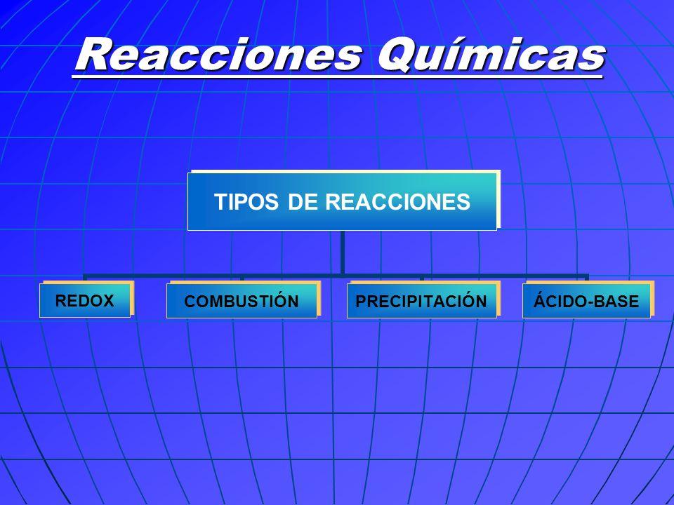 Reacciones Químicas TIPOS DE REACCIONES REDOXCOMBUSTIÓNPRECIPITACIÓNÁCIDO-BASE