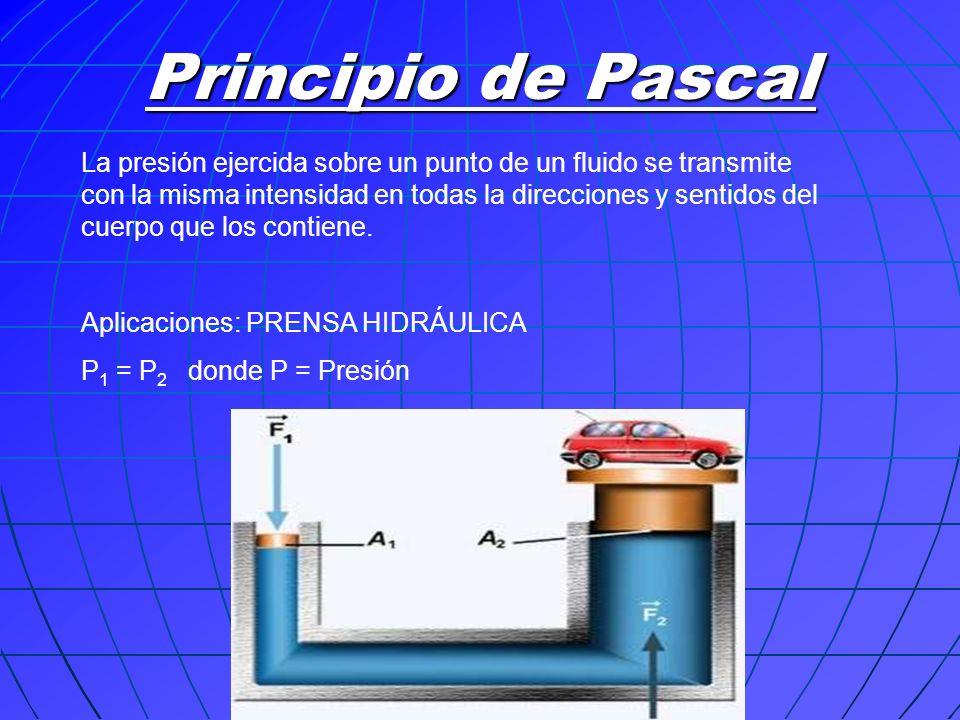 Principio de Pascal La presión ejercida sobre un punto de un fluido se transmite con la misma intensidad en todas la direcciones y sentidos del cuerpo