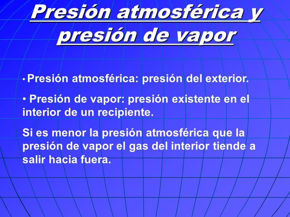 Presión atmosférica y presión de vapor Presión atmosférica: presión del exterior. Presión de vapor: presión existente en el interior de un recipiente.
