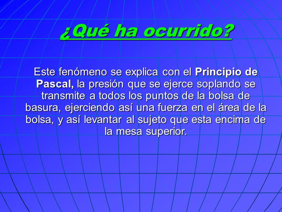 ¿Qué ha ocurrido? Este fenómeno se explica con el Principio de Pascal, la presión que se ejerce soplando se transmite a todos los puntos de la bolsa d