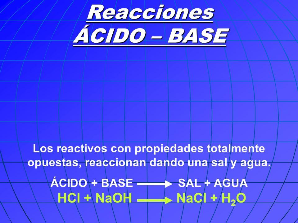 Reacciones ÁCIDO – BASE Los reactivos con propiedades totalmente opuestas, reaccionan dando una sal y agua. ÁCIDO + BASE SAL + AGUA HCl + NaOH NaCl +