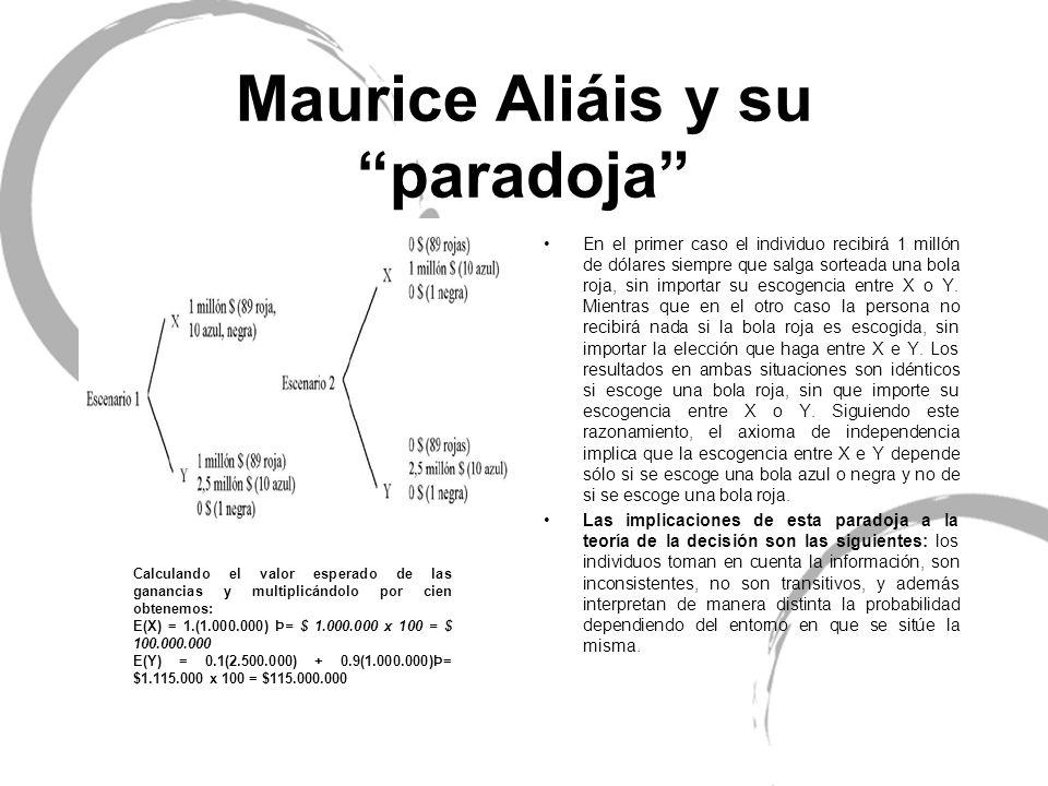 Maurice Aliáis y su paradoja En el primer caso el individuo recibirá 1 millón de dólares siempre que salga sorteada una bola roja, sin importar su esc