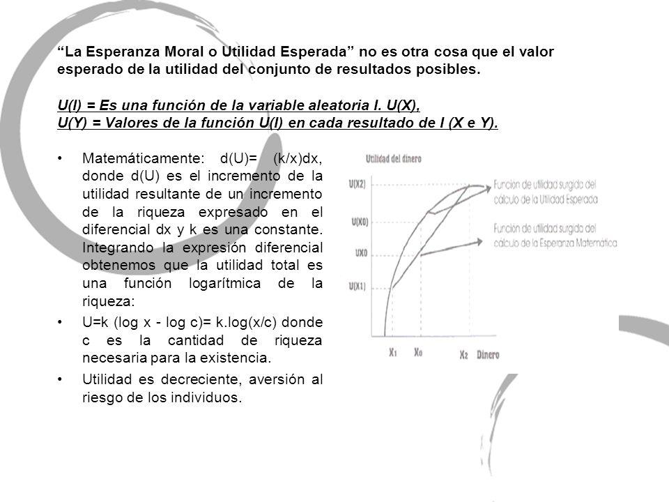 La Esperanza Moral o Utilidad Esperada no es otra cosa que el valor esperado de la utilidad del conjunto de resultados posibles. U(I) = Es una función