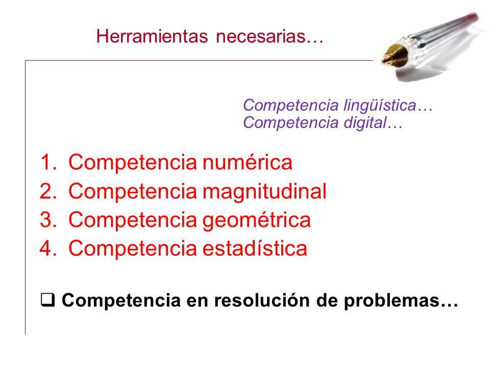 Herramientas necesarias… 1.Competencia numérica 2.Competencia magnitudinal 3.Competencia geométrica 4.Competencia estadística Competencia en resolució