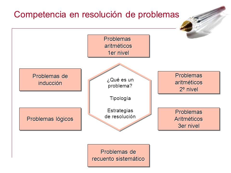 Competencia en resolución de problemas Problemas aritméticos 1er nivel Problemas aritméticos 1er nivel Problemas aritméticos 2º nivel Problemas aritmé