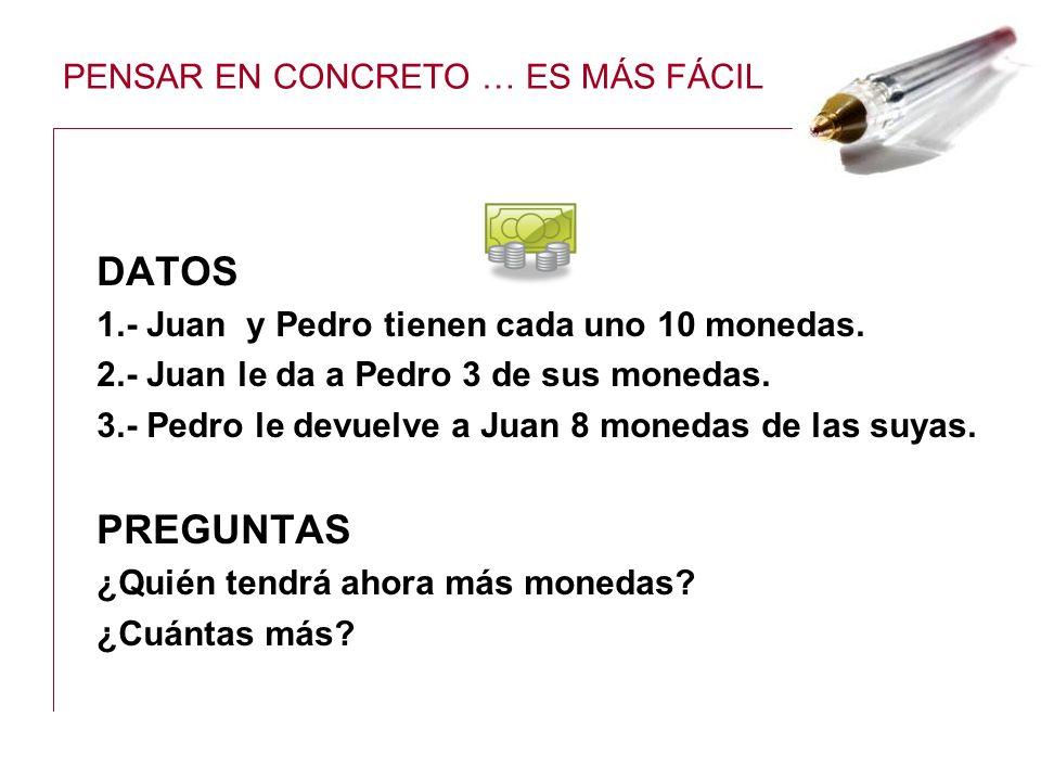 PENSAR EN CONCRETO … ES MÁS FÁCIL DATOS 1.- Juan y Pedro tienen cada uno 10 monedas. 2.- Juan le da a Pedro 3 de sus monedas. 3.- Pedro le devuelve a