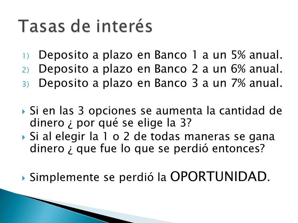 1) Deposito a plazo en Banco 1 a un 5% anual. 2) Deposito a plazo en Banco 2 a un 6% anual. 3) Deposito a plazo en Banco 3 a un 7% anual. Si en las 3