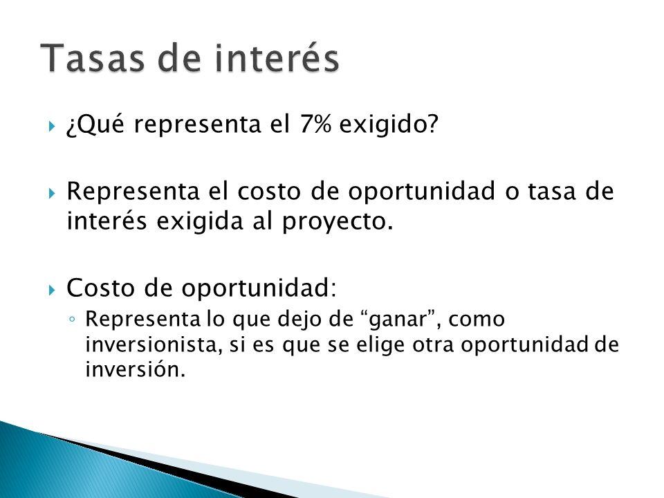 ¿Qué representa el 7% exigido? Representa el costo de oportunidad o tasa de interés exigida al proyecto. Costo de oportunidad: Representa lo que dejo