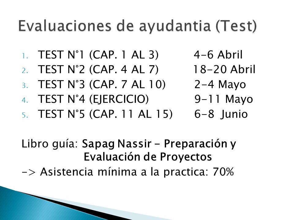 1. TEST N°1 (CAP. 1 AL 3) 4-6 Abril 2. TEST N°2 (CAP. 4 AL 7) 18-20 Abril 3. TEST N°3 (CAP. 7 AL 10)2-4 Mayo 4. TEST N°4 (EJERCICIO)9-11 Mayo 5. TEST