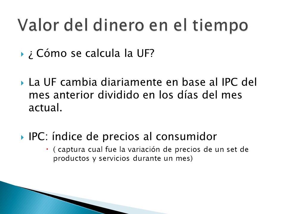 ¿ Cómo se calcula la UF? La UF cambia diariamente en base al IPC del mes anterior dividido en los días del mes actual. IPC: índice de precios al consu