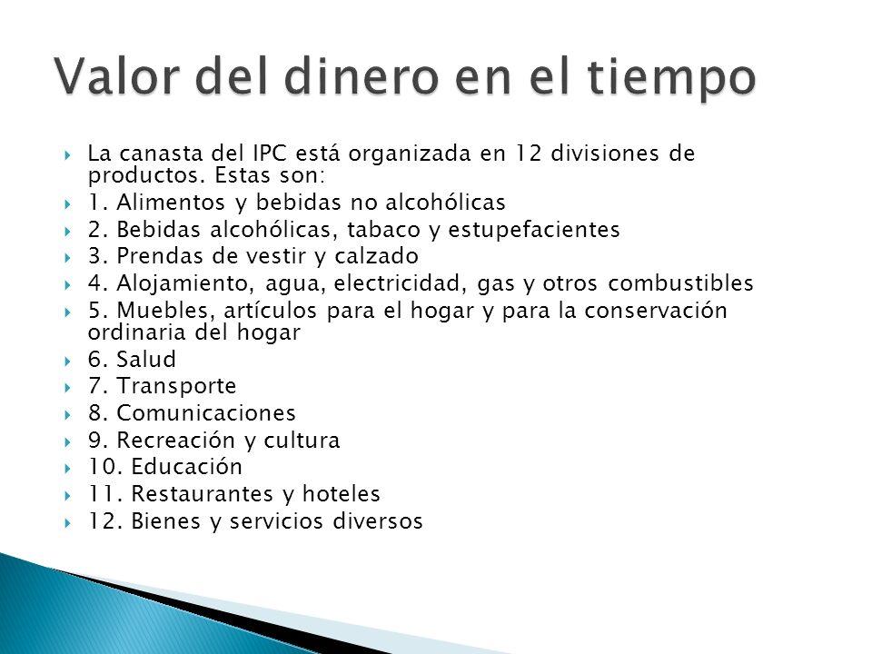 La canasta del IPC está organizada en 12 divisiones de productos. Estas son: 1. Alimentos y bebidas no alcohólicas 2. Bebidas alcohólicas, tabaco y es