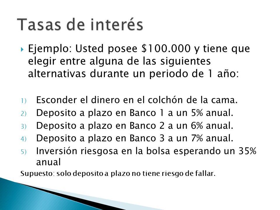 Ejemplo: Usted posee $100.000 y tiene que elegir entre alguna de las siguientes alternativas durante un periodo de 1 año: 1) Esconder el dinero en el