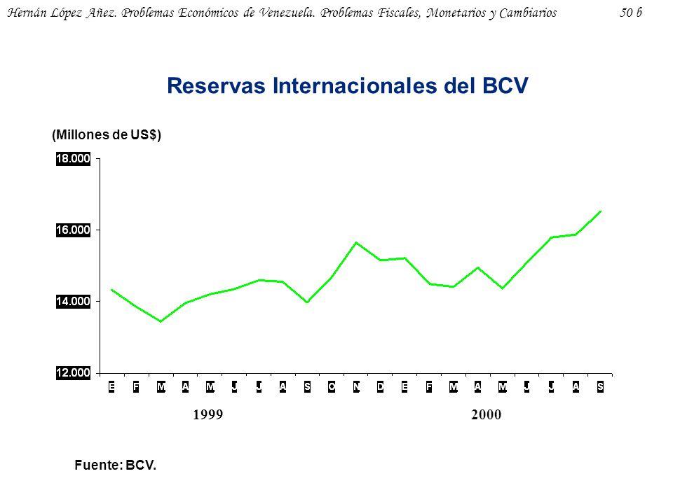 Reservas Internacionales del BCV Fuente: BCV. 19992000 (Millones de US$) Hernán López Añez. Problemas Económicos de Venezuela. Problemas Fiscales, Mon