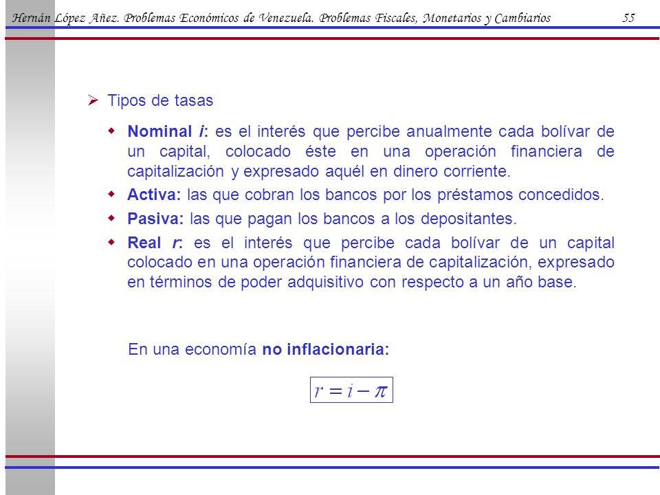 Hernán López Añez. Problemas Económicos de Venezuela. Problemas Fiscales, Monetarios y Cambiarios 55 Tipos de tasas Nominal i: es el interés que perci
